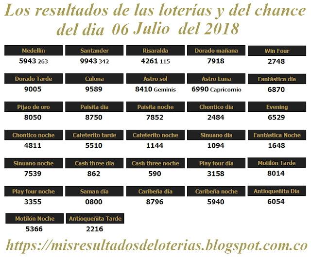Resultados de las loterías de Colombia | Ganar chance | Los resultados de las loterías y del chance del dia 06 de Julio del 2018