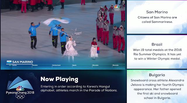 PyeongChang 2018 Winter Olympics Opening Ceremony San Marino athletes Olympians flag