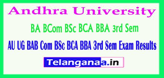 AU UG Andhra University BA BCom BSc BCA BBA 3rd Sem 2018 Exam Results