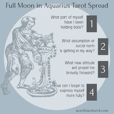 Full Moon in Aquarius Tarot Spread