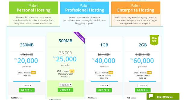 Review RumahWeb - Fitur, Harga, Peringkat, dan Keunggulan Provider Web Hosting Terkemuka di Indonesia