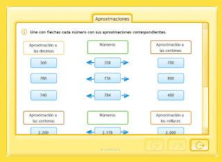 http://www.juntadeandalucia.es/averroes/centros-tic/41009470/helvia/aula/archivos/repositorio/0/196/html/recursos/la/U02/pages/recursos/143164_P19/es_carcasa.html
