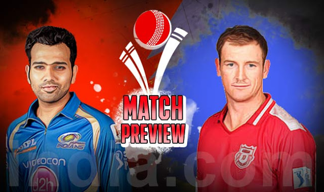 IPL 2016 Match Kings XI Punjab vs MI Match21 Prediction And Ball By Ball Update