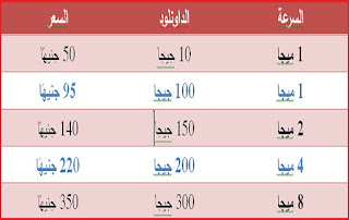 New prices Internet in Egypt