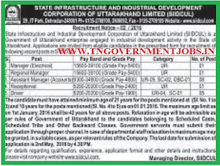 Applications are invited for various Posts in SIIDCUL Dehradun