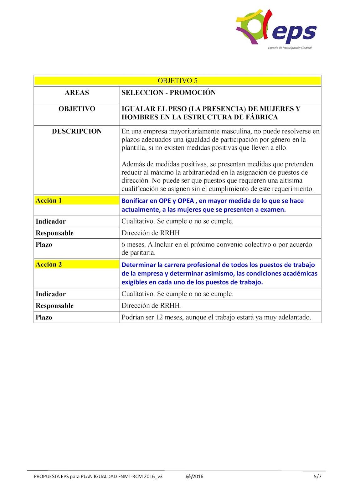 Espacio de Participación Sindical: Propuesta para incluir en la ...
