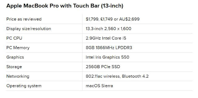 Apple MacBook Pro -13-inch