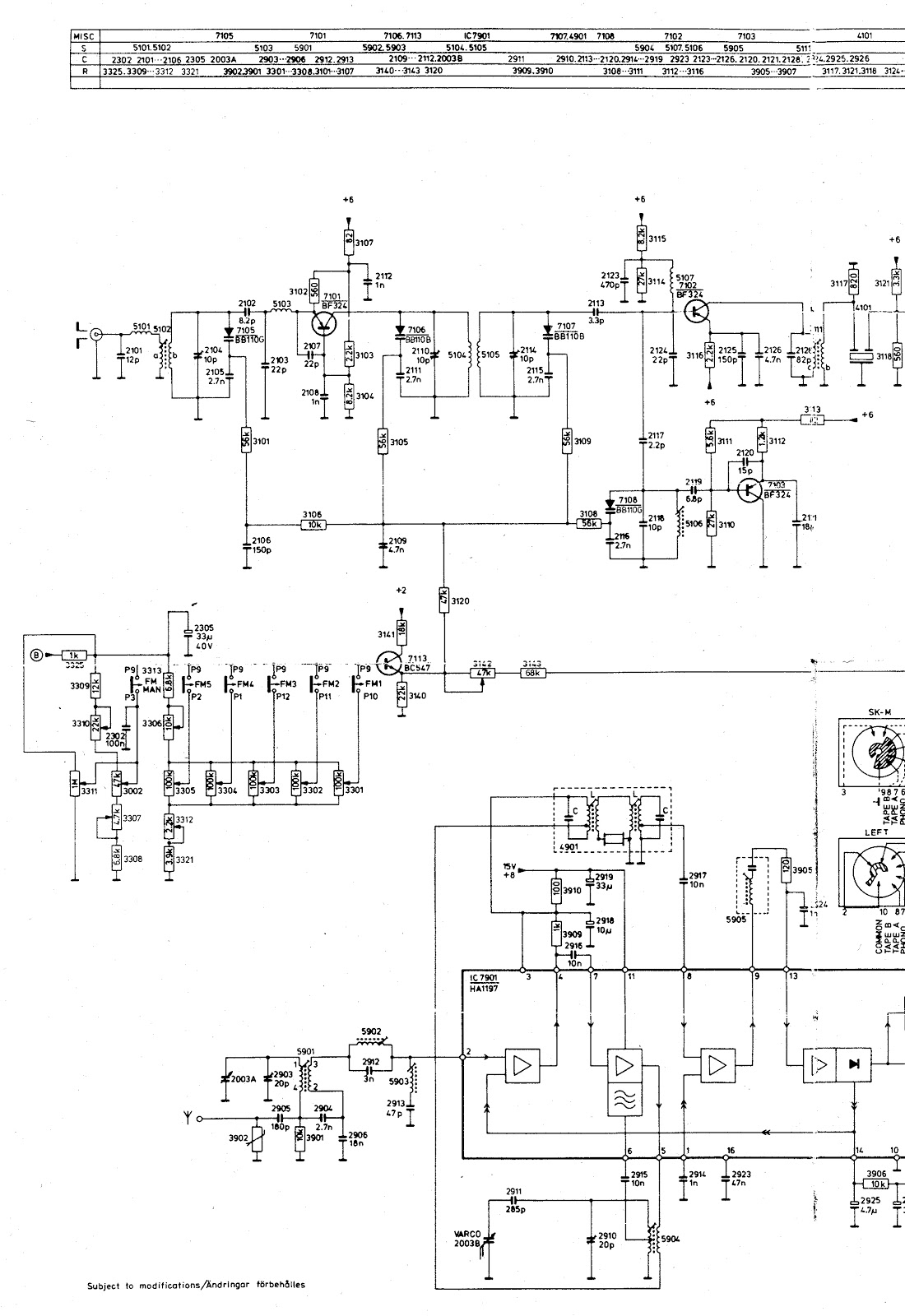 PHILIPS  22 AH777 _ SCHEMATIC DIAGRAM _ STEREO RECEIVER