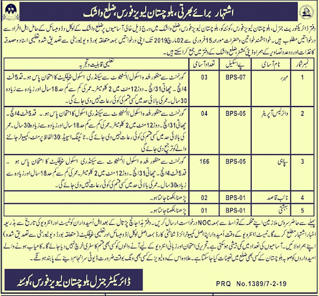 Balochistan levies force jobs 2019 | 298+ Vacancies |