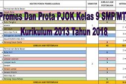Promes Dan Prota PJOK Kelas 9 SMP/MTs Kurikulum 2013 Tahun 2018