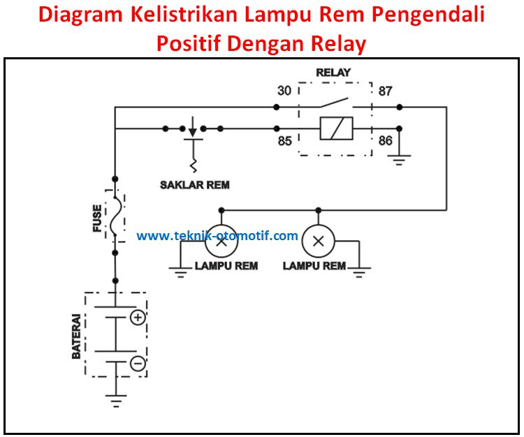 Diagram Wiring Diagram Lampu Full Version Hd Quality Diagram Lampu Truckdiagram Moto Cicli It