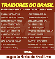 Lista de 22 senadores traidores do Brasil que votaram contra impeachment de Dilma