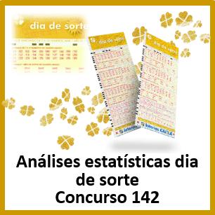 Estatísticas dia de sorte 142 análises das dezenas
