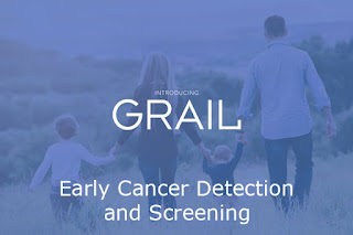 Holy GRAIL Of Early Cancer Detection And Screening