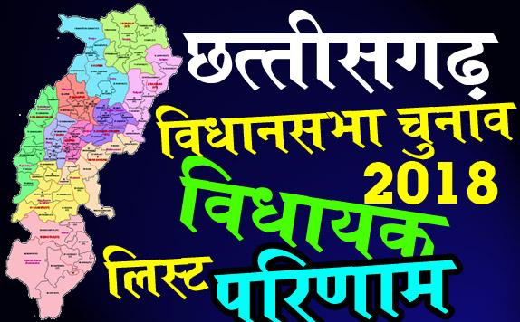 विधायक लिस्ट छत्तीसगढ़ | Chhattisgarh MLA List | cg all mla name list | cg mla list 2020 | cg vidhayak list 2020