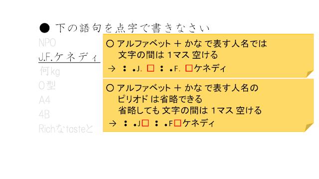 アルファベットとかなで表す人名のピリオドは省略できる、省略しても文字の間は1マス空ける、と説明された図