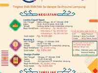 OKSI (Olimpiade Koperasi Siswa Indonesia) adalah ajang bergengsi yang diadakan oleh KOPMA UNILA