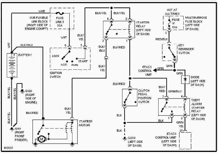 mitsubishi galant charging wiring diagram