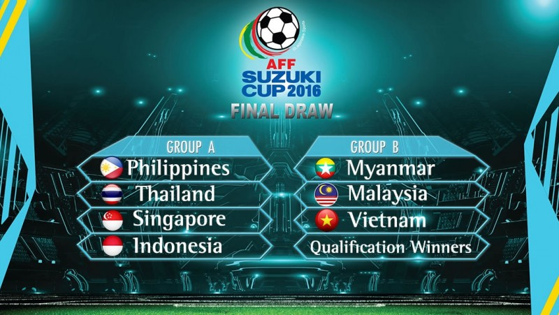 Hasil undian Piala AFF 2016
