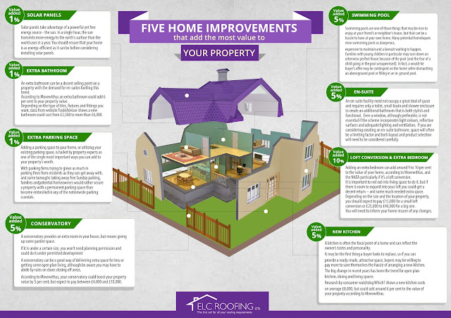 Property improvements