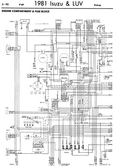 repairmanuals: Isuzu LUV 1981 Wiring Diagrams