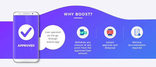 Boost: MobiKwik's new product to offer instant loan within 90 seconds