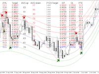 Tips memperdalam dan menambah ilmu untuk konsistensi dan kemandirian di trading forex
