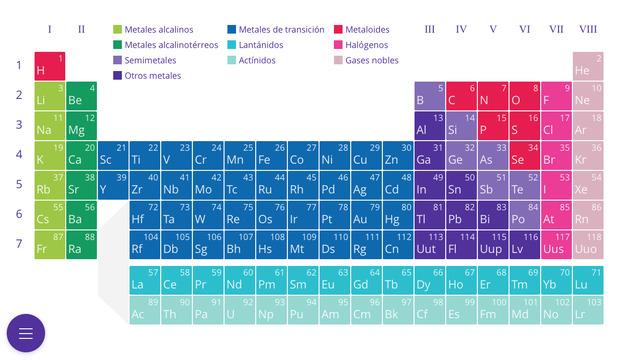 Ciencias de joseleg 1 introduccin a la tabla peridica dmitri mendeleev public en 1869 la primera tabla peridica el desarrollo su tabla para ilustrar las propiedades repetitivas o peridicas entre los casi 60 urtaz Choice Image