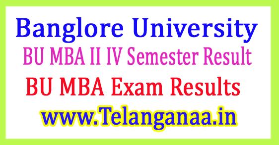 Bangalore University MBA Result 2017 BU MBA 2nd 4th Sem Mark Sheet