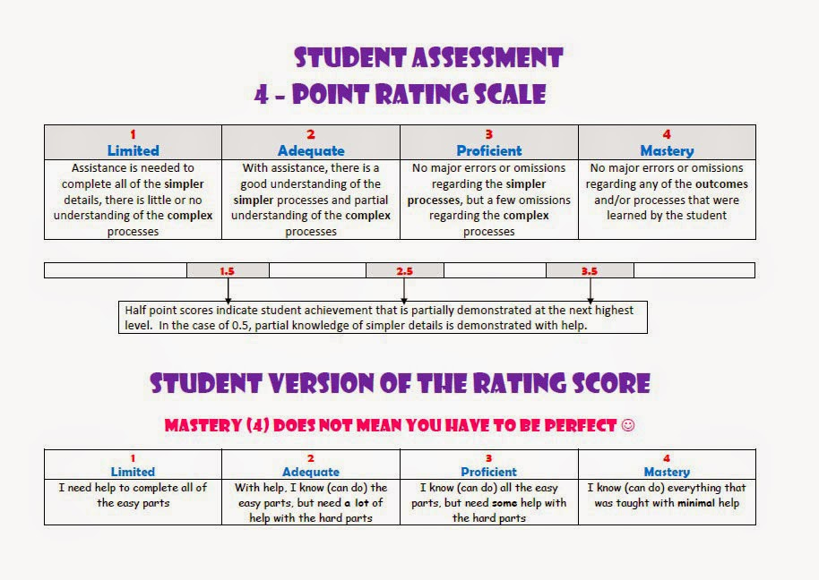 4%2BPT%2Ba  Point Rating Scale Performance Examples on 4 point rubric scale, 4 point satisfaction scale, evaluation scale examples, ranking scale examples, map scale examples, reference point examples, 4 point scale performance appraisal, ratio scale examples, 7 point scale examples, marzano interview examples, likert scale survey examples, marzano learning scales examples, 4 point scale survey, performance rating scales examples, 4 point likert scale, five-point scale examples, 5 point likert scale template examples, marzano strategies examples, printable 5-point scale examples, 1 to 10 attractiveness examples,
