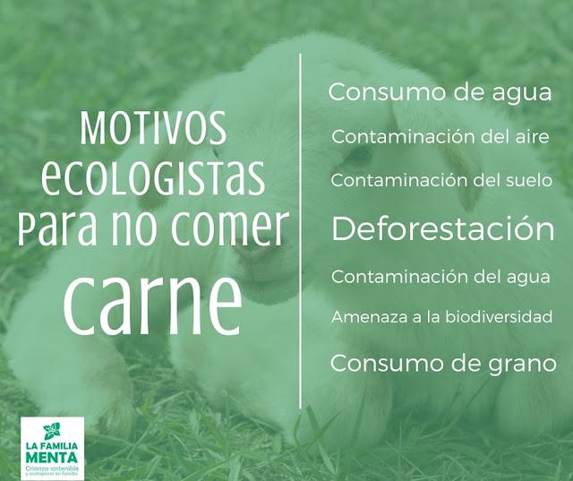 Dieta flexitariana: Motivos ecologistas para evitar la carne