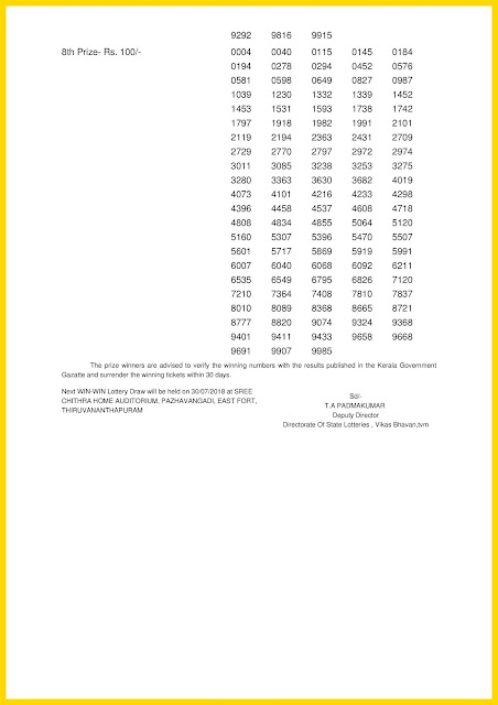 Kerala Lottery Result 23-07-2018 Win Win Lottery Results W-470 Official PDF keralalotteriesresults.in-page-002