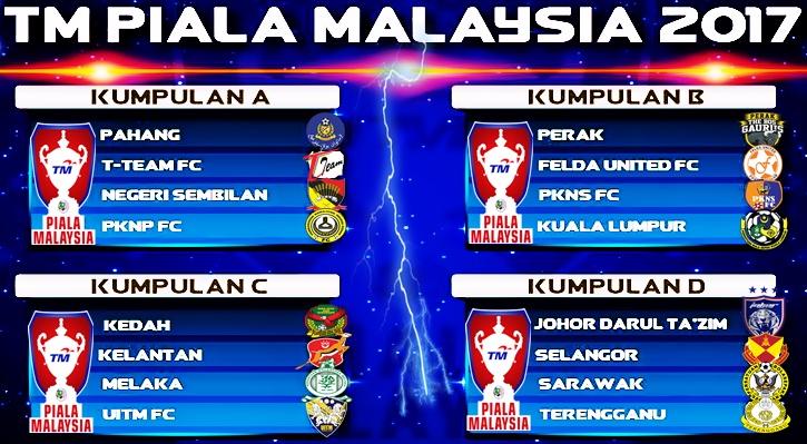 Jadual Dan Keputusan Perlawanan Piala Malaysia 2017 My Info Sukan