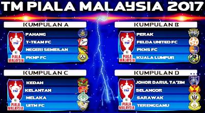 Jadual dan Keputusan Perlawanan Piala Malaysia 2017