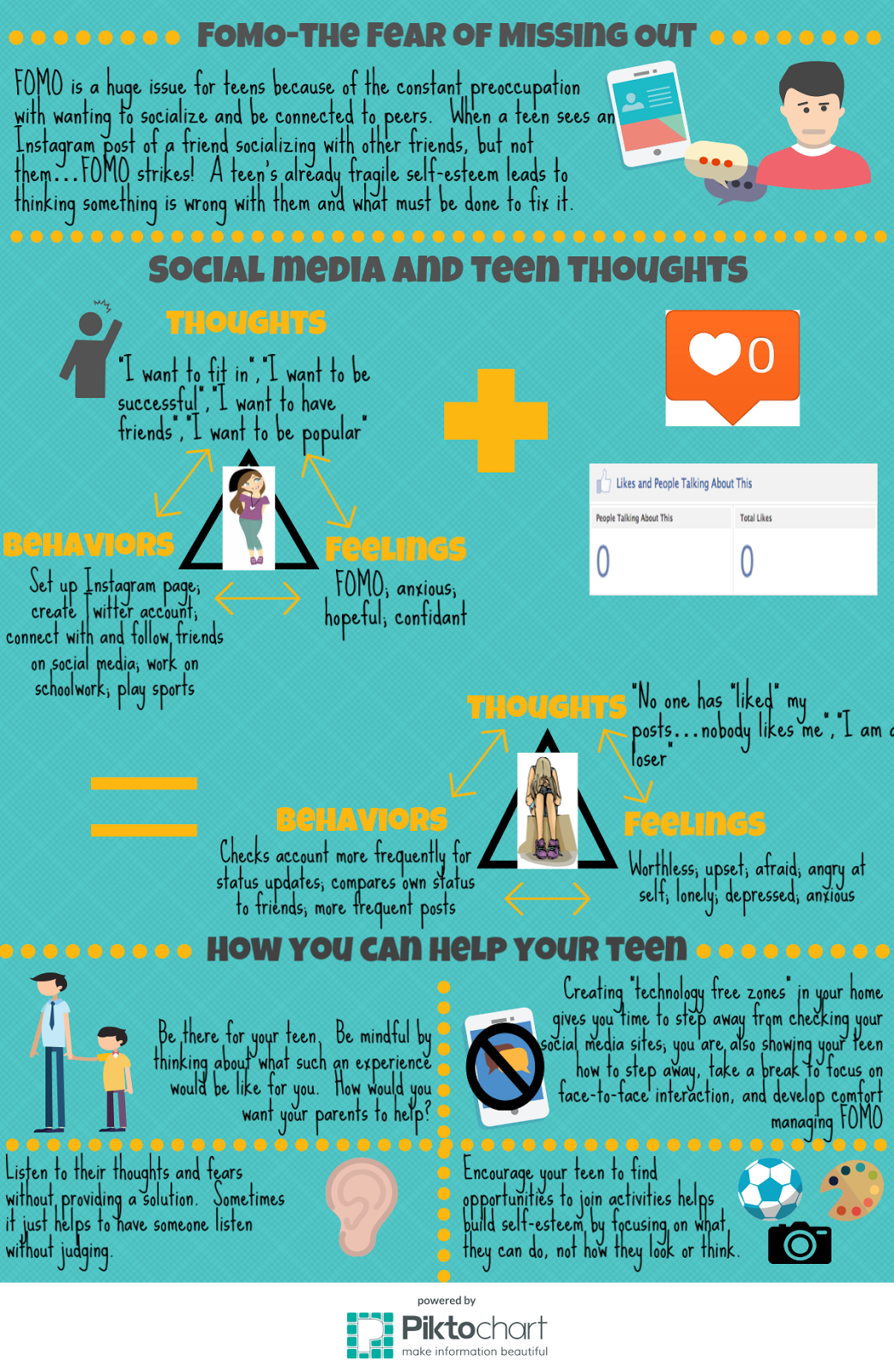 Jmr Counseling Part Two Of Infographic On Social Media