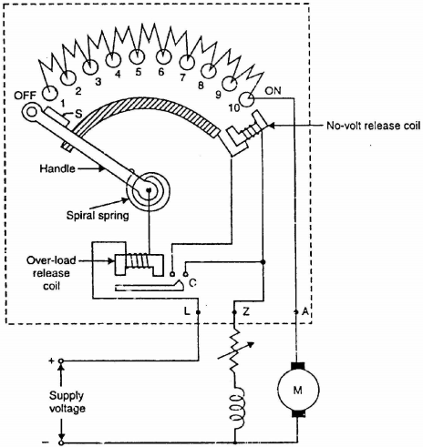Flowchart Guide For Control Circuit Of besides Lad9r1v also Three Point And Four Point Starters in addition 3 Control Circuits moreover What Is The Significance Of A Three Point Starter In Electrical Machines. on motor starter overload wiring diagram