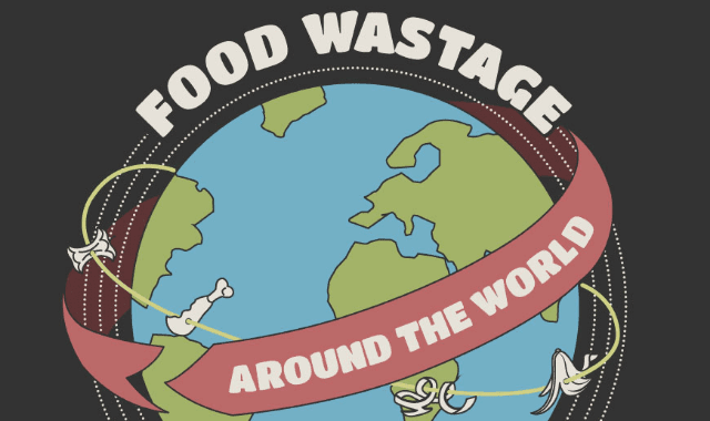 Food Wastage Around the World