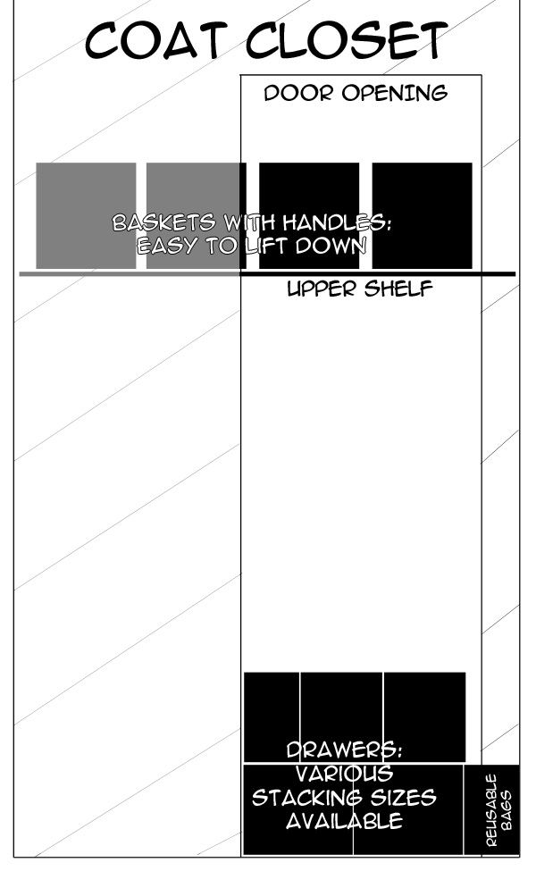 Plans for organizing coat closets