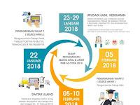 Lihat Disini Pengumuman Kelulusan PMB As-Syifa Boarding School 2018-2019