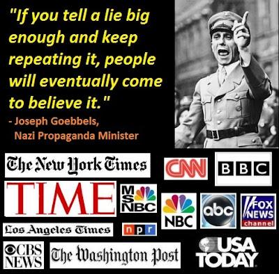 pembodohan media