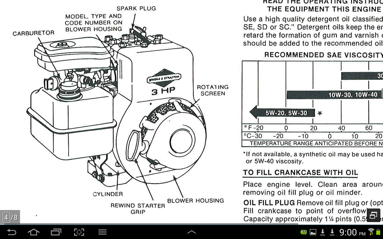 18 Hp Briggs And Stratton Carburetor Diagram Wire Three Way Switch Multiple Lights 3 Vertical Engine Diagrams