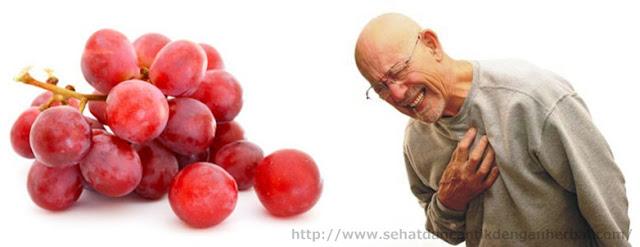 Khasiat Anggur Merah Untuk Mengatasi Penyakit Jantung