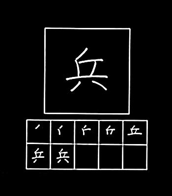 kanji tentara