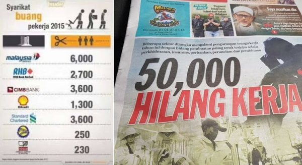 50,000 Orang Bakal Kehilangan Pekerjaan Tahun Ini Dan Apa Yang Patut Anda Tahu..