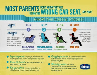 Car Seat Safety Tips {Guest Post} - Babywise Mom