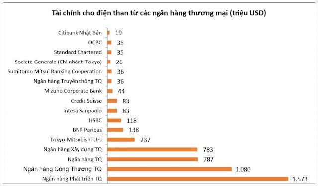 Rơi vào bẫy của Trung Quốc: 25 000 người Việt chết mỗi năm ảnh 5