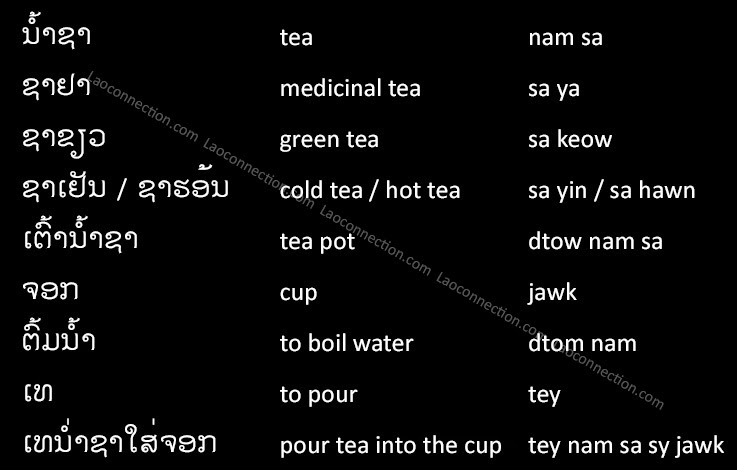 Lao Lanaugage:  Tea Talk - Words and phrases related to tea. Written in Lao and English.