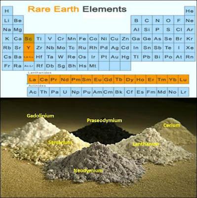 logam tanah jarang dan kegunaannya