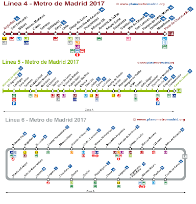 Mapa Metro Madrid línea 4, línea 5, línea 6