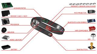 Circlet Bracelet, Pengganti Dari Smart Watch